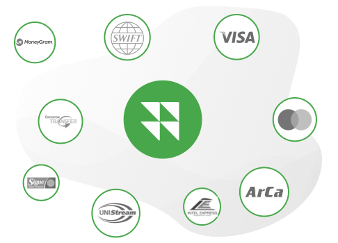 Inecobank is a member to a number of financial and payment systems